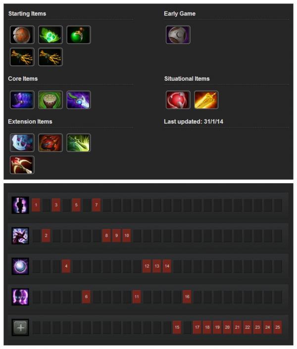 Build For Spectre Dota
